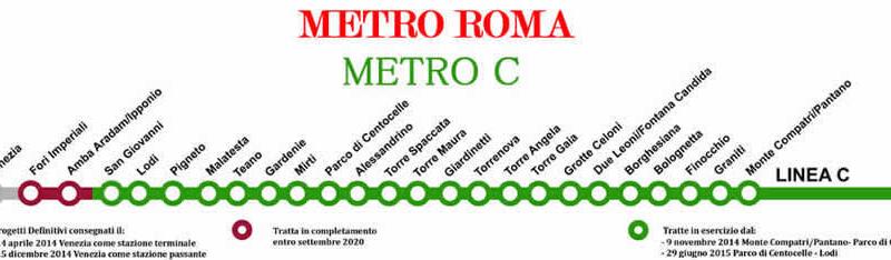 Comune di Monte Porzio Catone, SERVIZIO DI TRASPORTO PUBBLICO LOCALE
