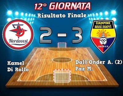 Calcio a 5, orgoglio Ciampino Anni Nuovi: rimonta da 2-0 a 2-3 contro la Nordovest